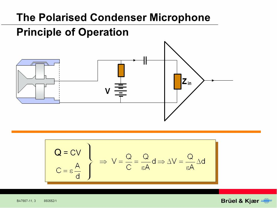 The Polarised Condenser Microphone