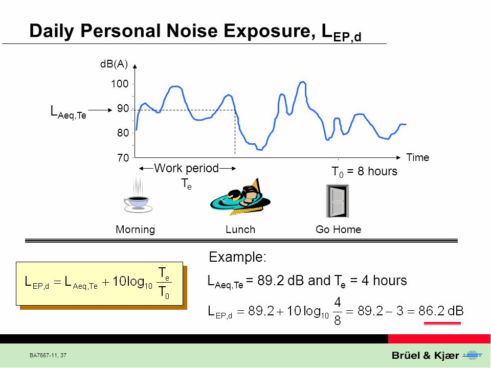 Daily Personal Noise Exposure, LEP,d