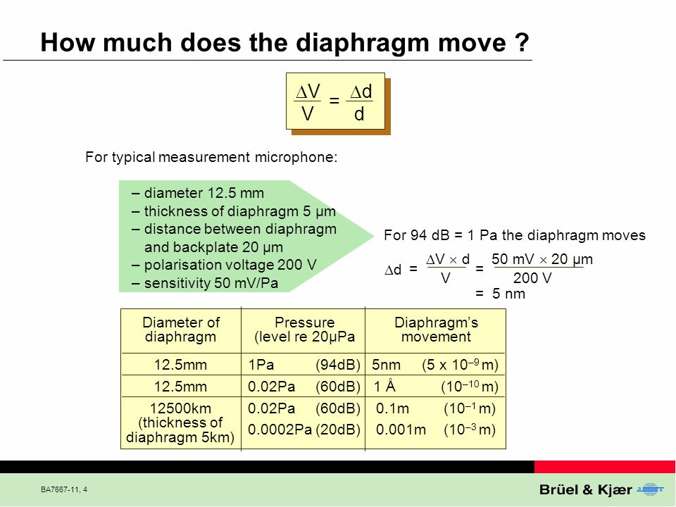 How much does the diaphragm move
