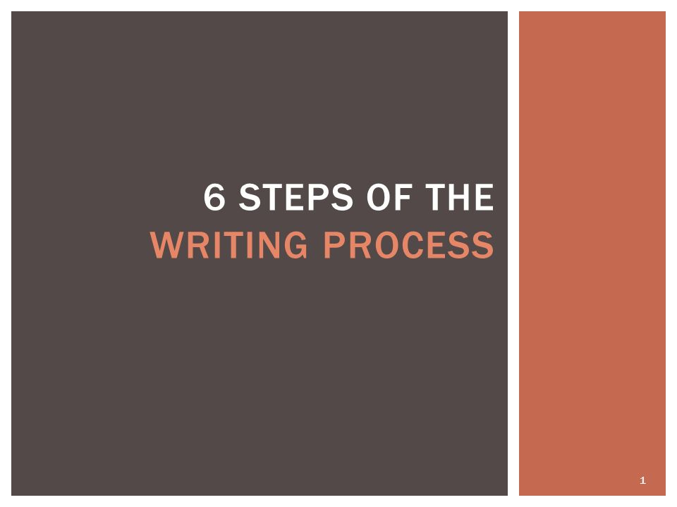 5 Steps of the Writing Process - PowerPoint PPT Presentation