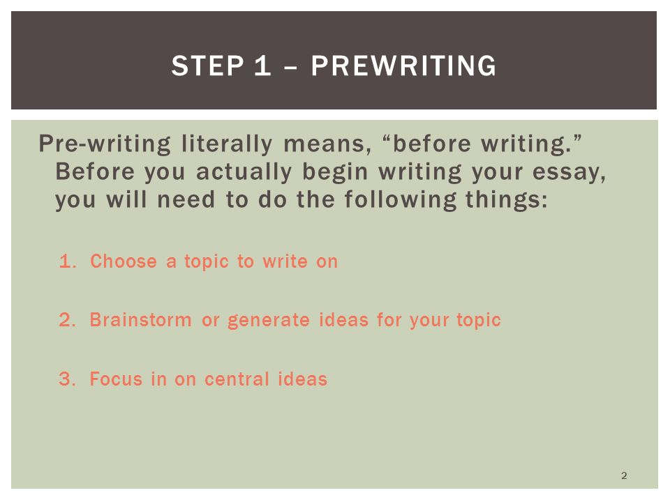 pre-writing strategy for the essay Prewriting: developing ideas how do writers develop ideas for writing as a means of generating the ideas and data that will help you create the essay draft.
