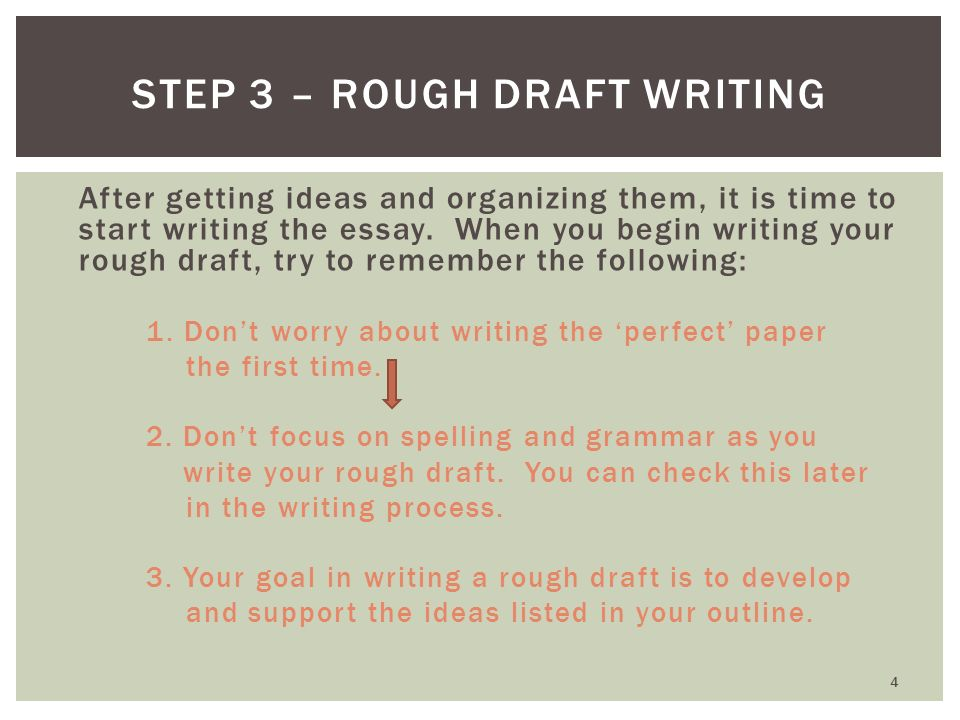 Step 3 – Rough Draft Writing