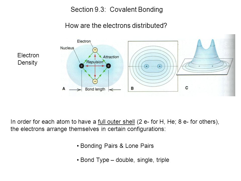 Chapter 9 Chemical Bonding - ppt video online download