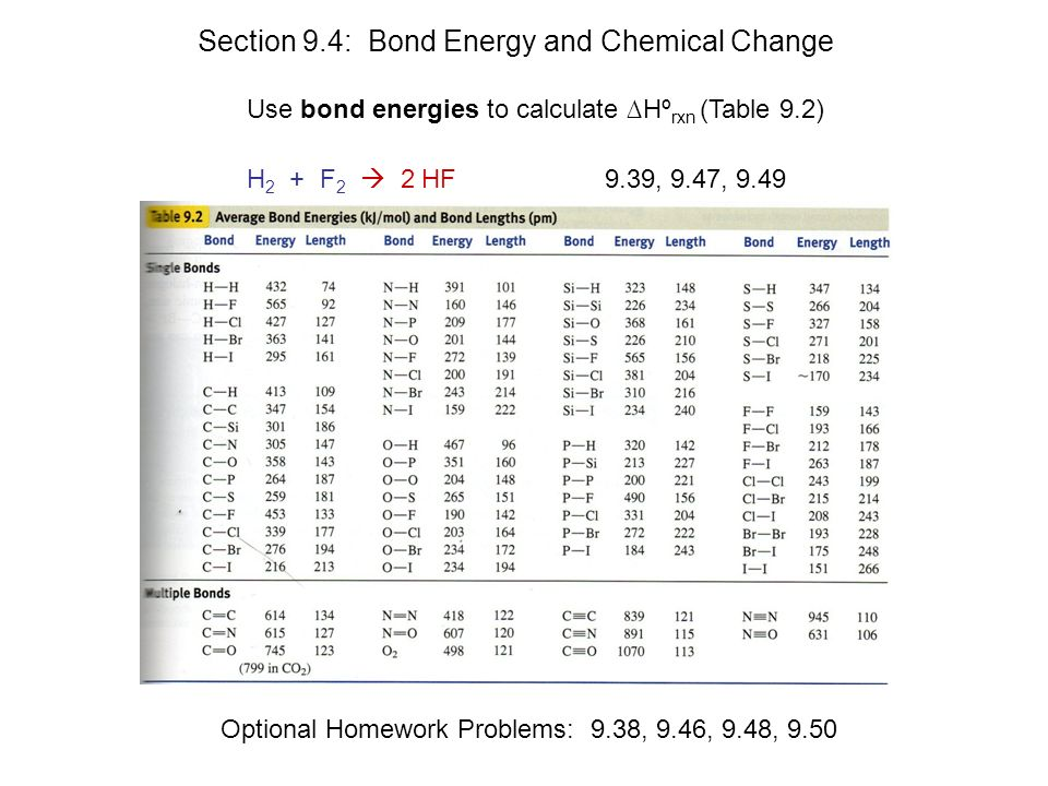 Chapter 9 Chemical Bonding ppt video online download – Bond Energy Worksheet