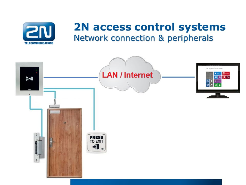 2N® Access Commander Product presentation. - ppt video ...