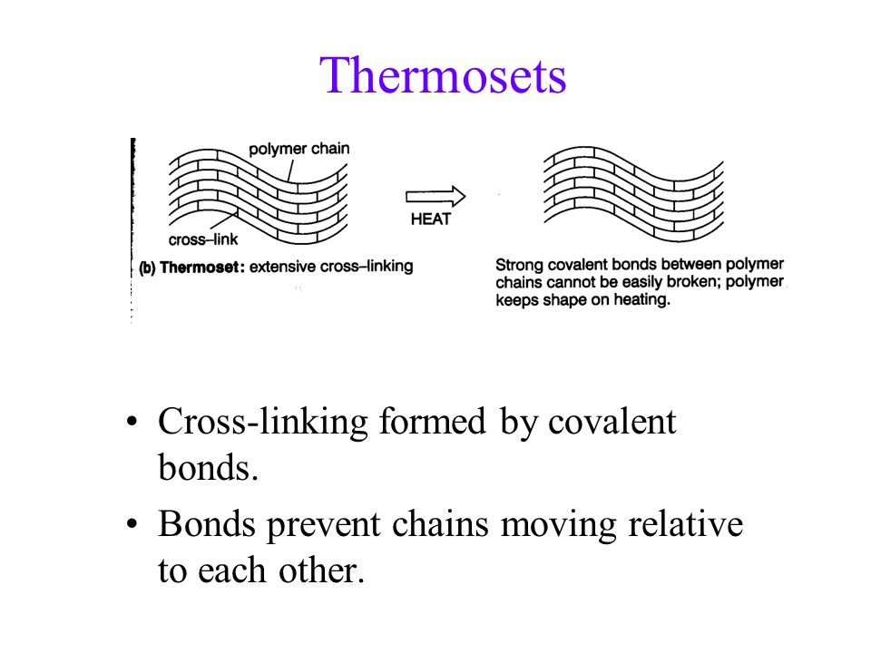 Thermosets Cross-linking formed by covalent bonds.