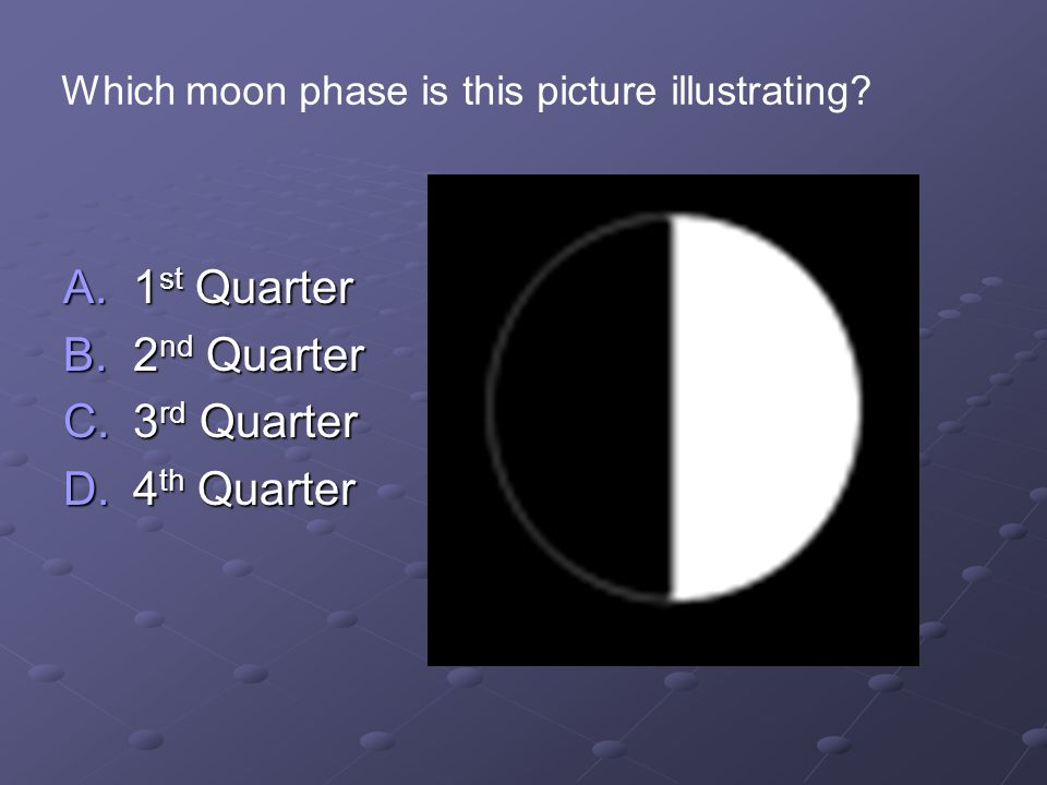 Fourth Quarter Moon Sun, Earth, and Moon S...