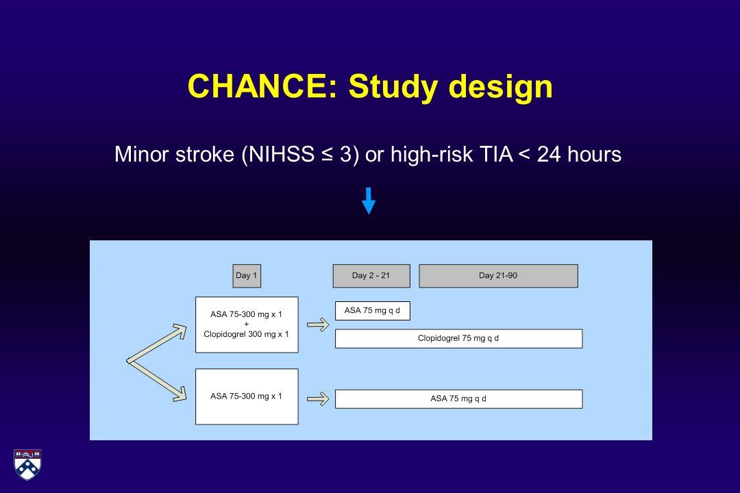 CHANCE Trial | Stroke