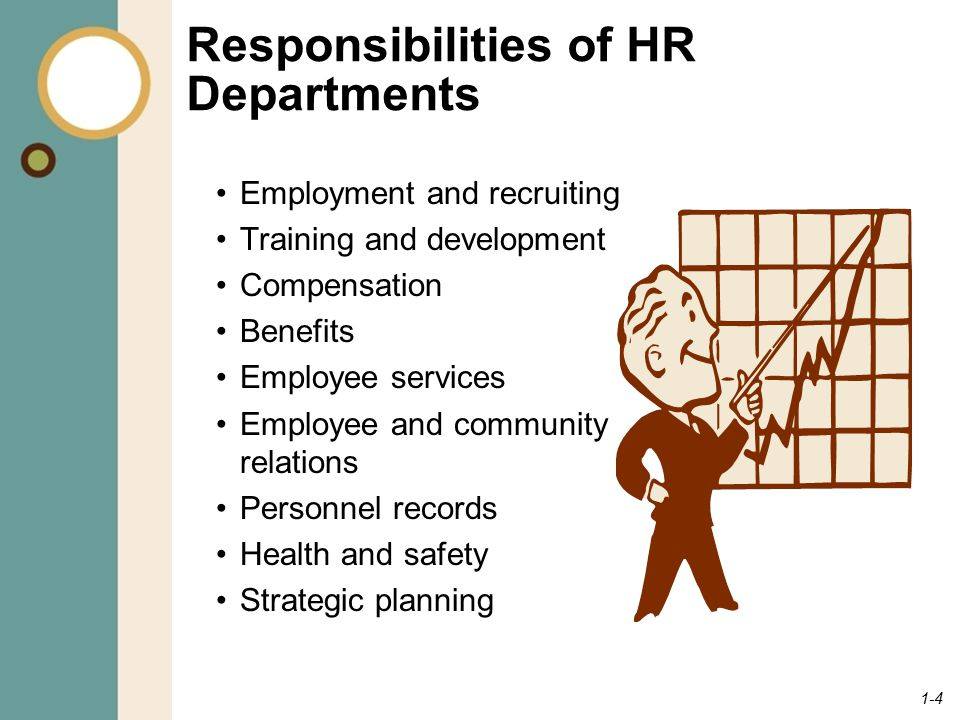 Responsibilities of HR Departments