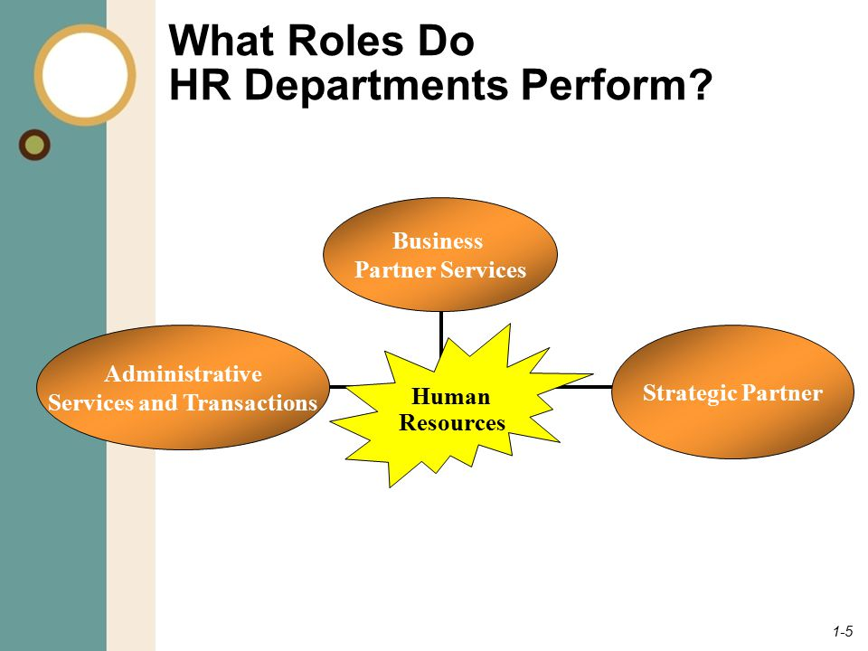What Roles Do HR Departments Perform