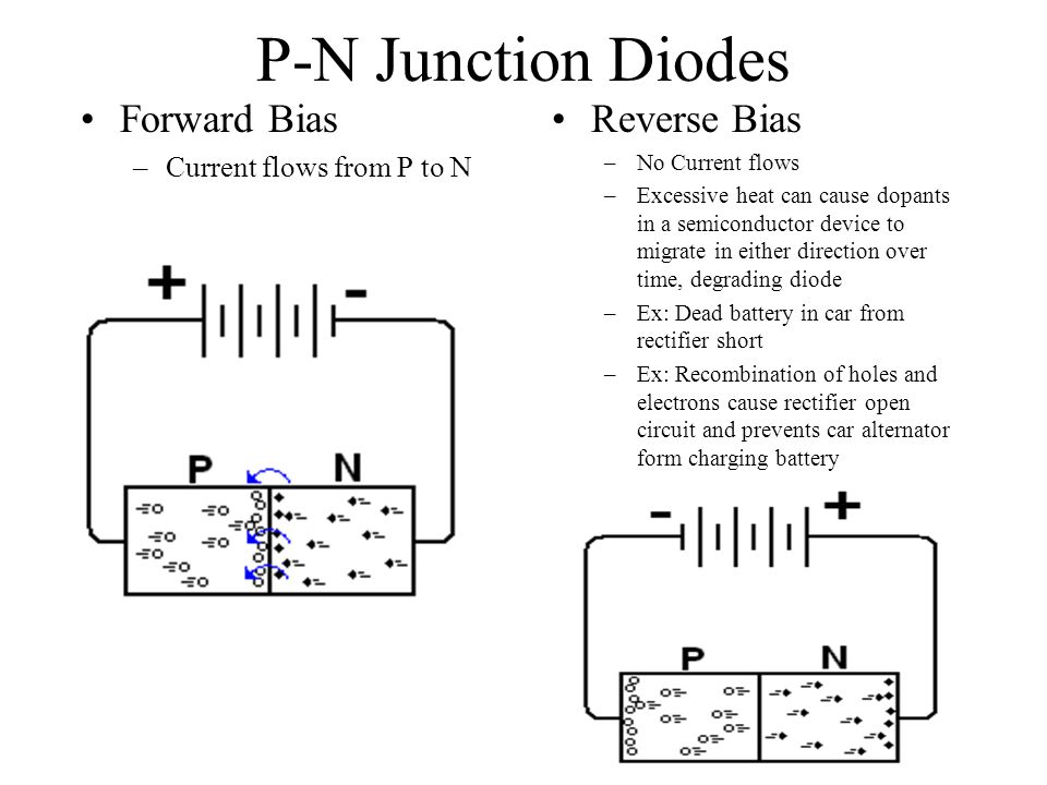 "ME 4447 / 6405 Student Lecture ""Transistors"" - ppt video ..."