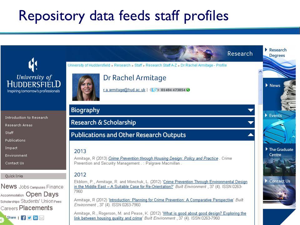 Repository data feeds staff profiles
