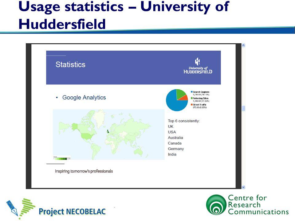Usage statistics – University of Huddersfield