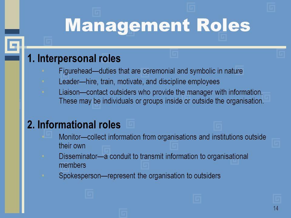 Management Roles 1. Interpersonal roles 2. Informational roles