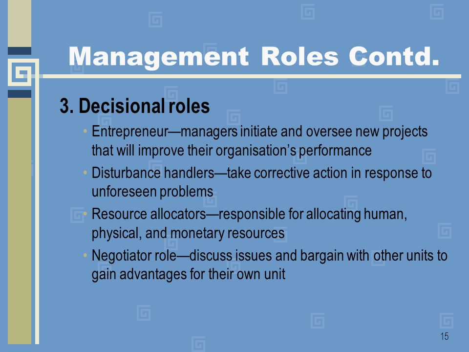 Management Roles Contd.