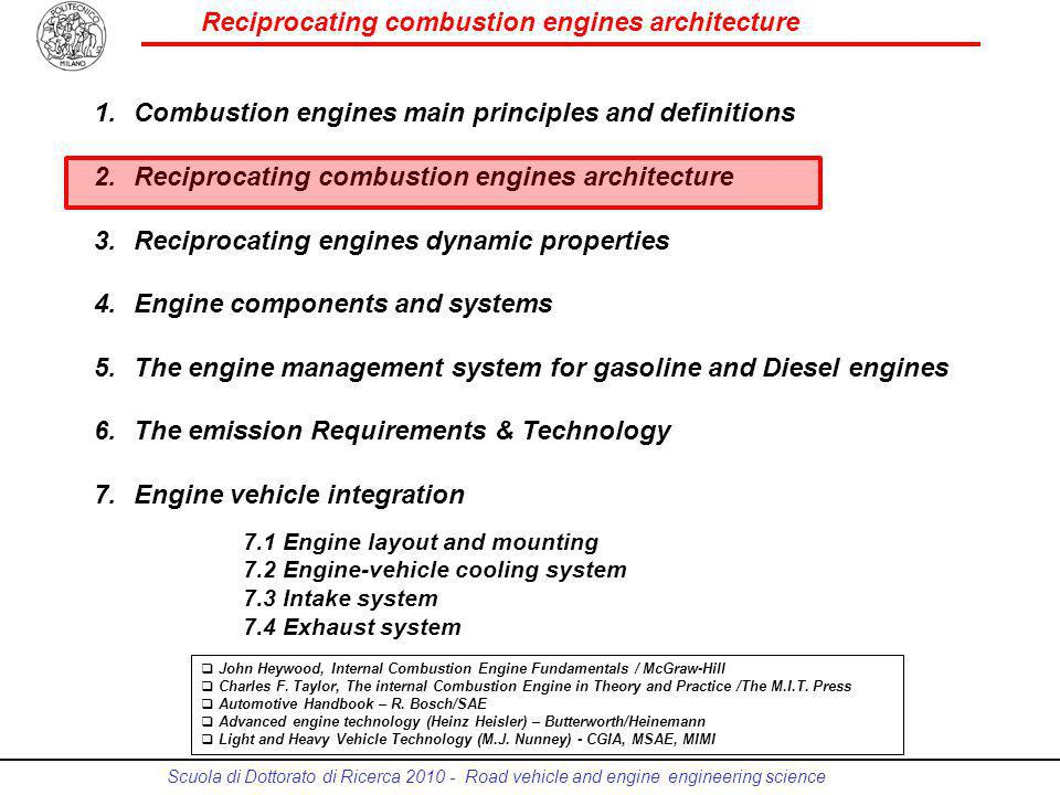 Combustion engines main principles and definitions
