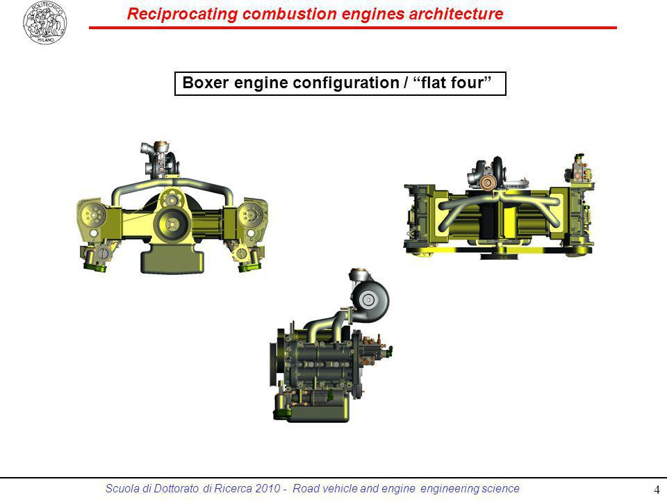 Boxer engine configuration / flat four