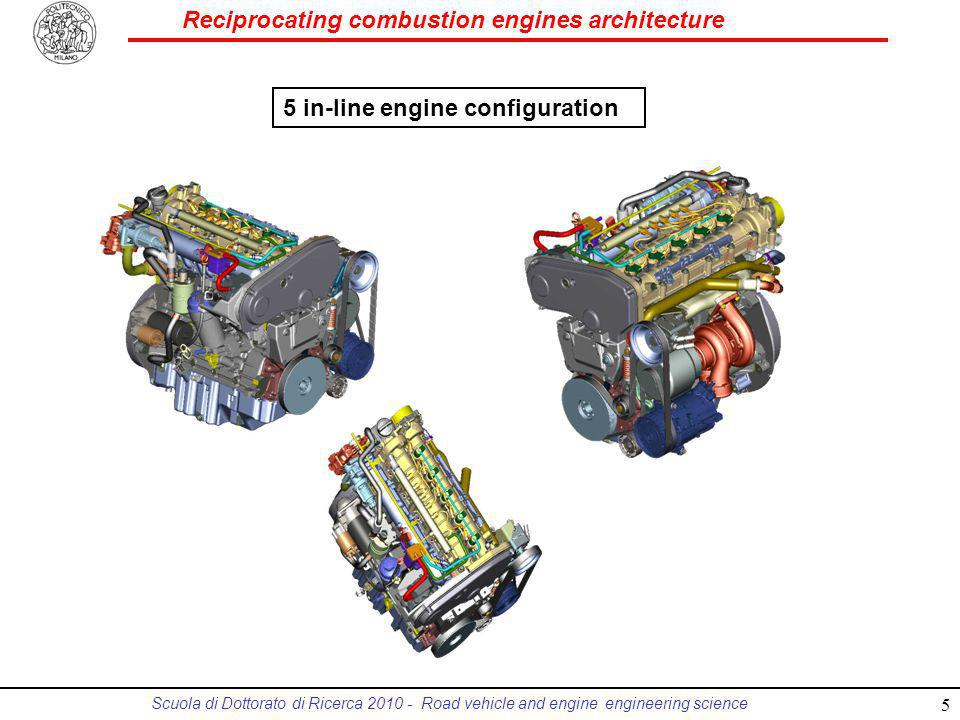 5 in-line engine configuration