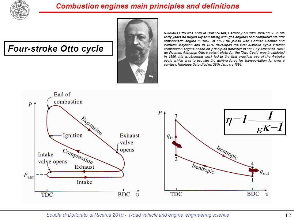 Four-stroke Otto cycle