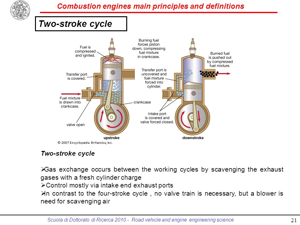 Two-stroke cycle Two-stroke cycle