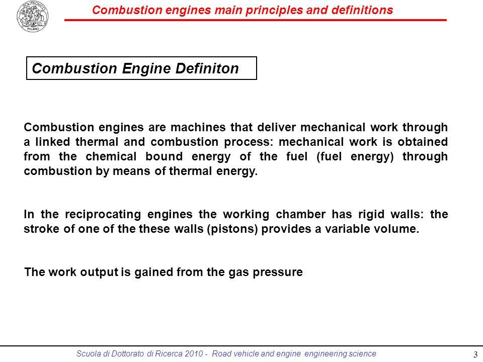 Combustion Engine Definiton