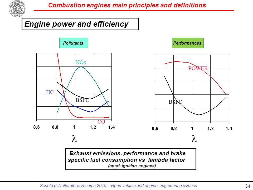 l l Engine power and efficiency NOx POWER HC BSFC BSFC CO