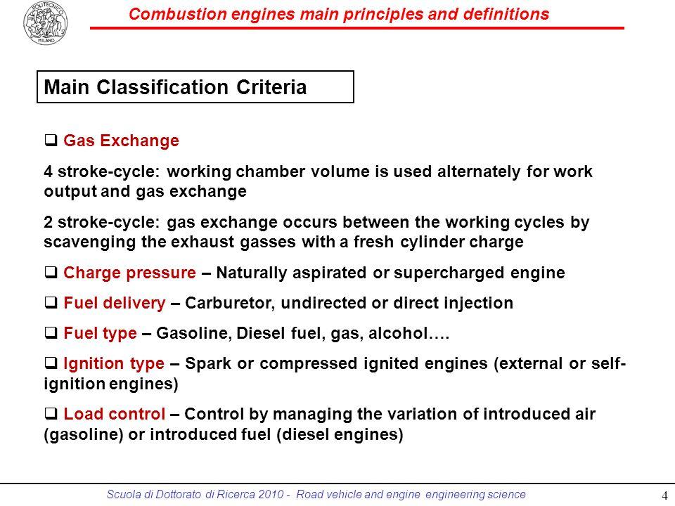 Main Classification Criteria