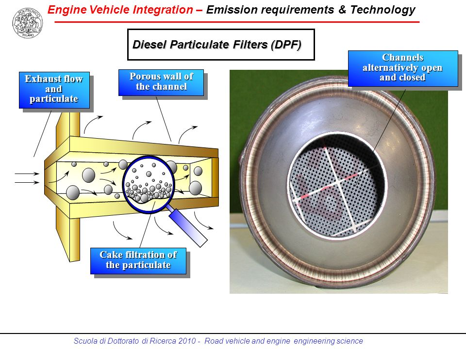 Diesel Particulate Filters (DPF)