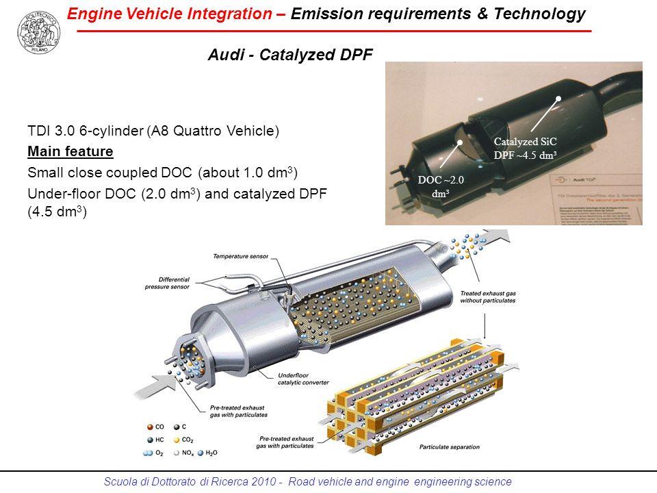 Audi - Catalyzed DPF TDI 3.0 6-cylinder (A8 Quattro Vehicle)
