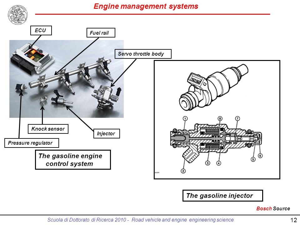 The gasoline engine control system The gasoline injector ECU Fuel rail
