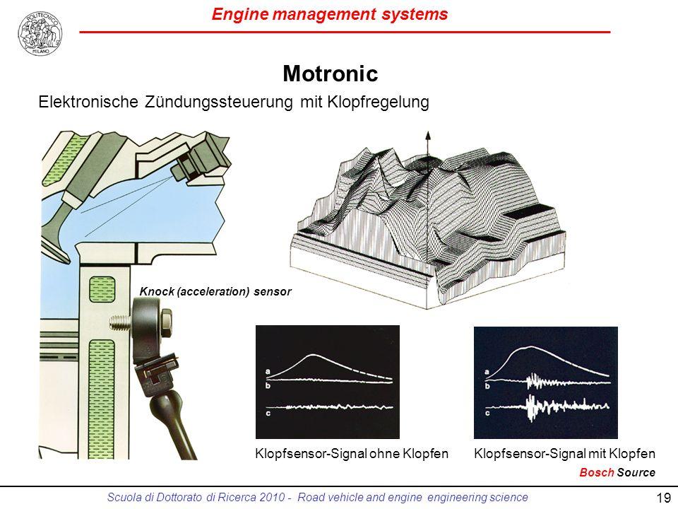 Motronic Elektronische Zündungssteuerung mit Klopfregelung