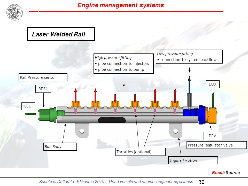 Diesel Systems Laser Welded Rail Low pressure fitting