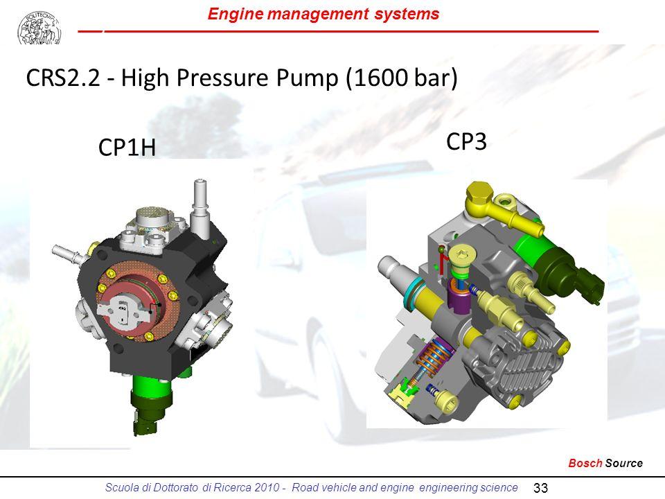 CRS2.2 - High Pressure Pump (1600 bar)