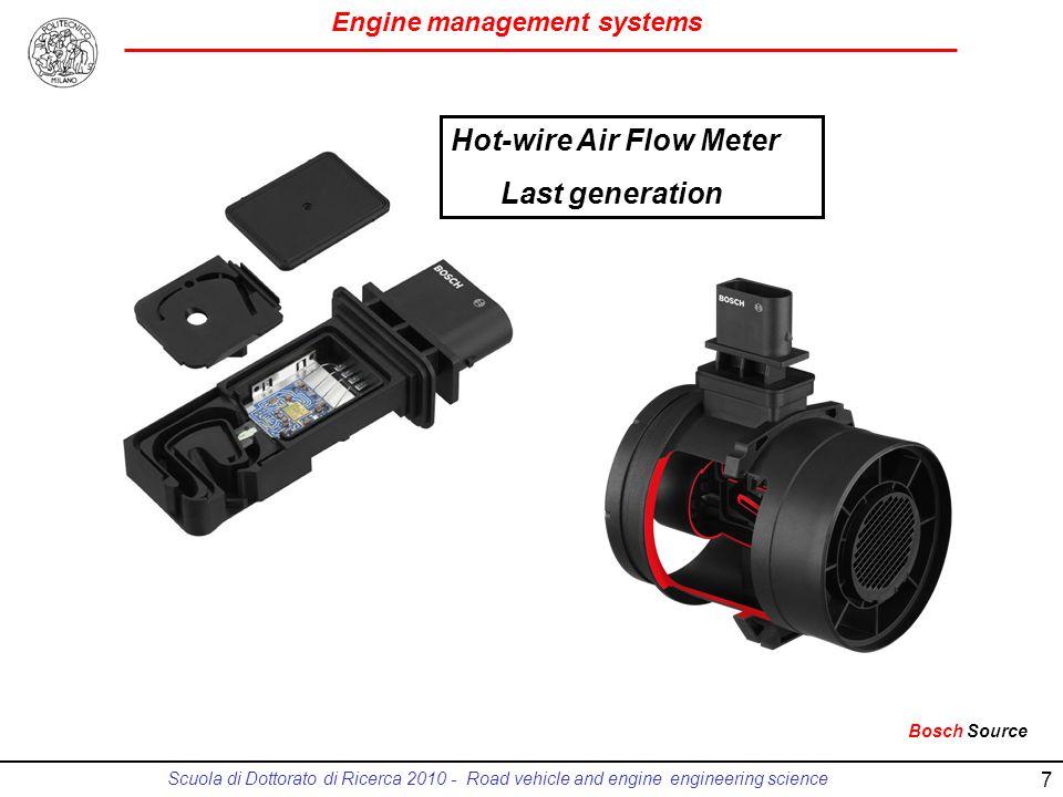 Hot-wire Air Flow Meter Last generation