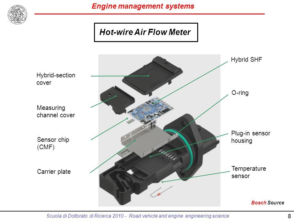 Hot-wire Air Flow Meter