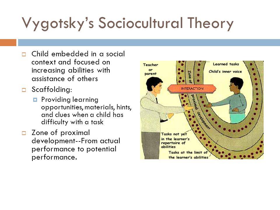 sociocultural theory lev vygotsky essay Essays on vygotskian socio-cultural theory the vygotskian socio-cultural theory is one of the most of cognitive development is that of lev vygotsky.