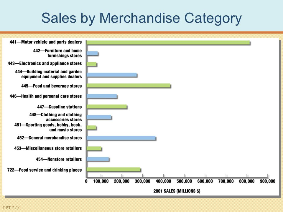 Michaels Auto Sales >> 5th Edition. - ppt video online download