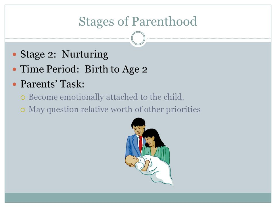 Stages of Parenthood Stage 2: Nurturing Time Period: Birth to Age 2