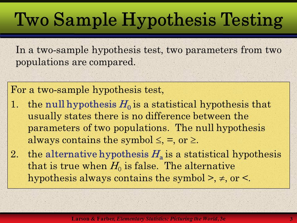 Elementary Statistics Review 3 - Hypothesis Testing - YouTube