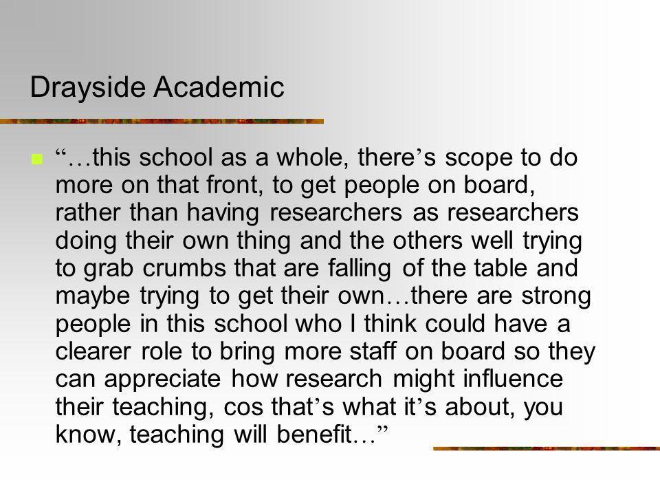 Drayside Academic