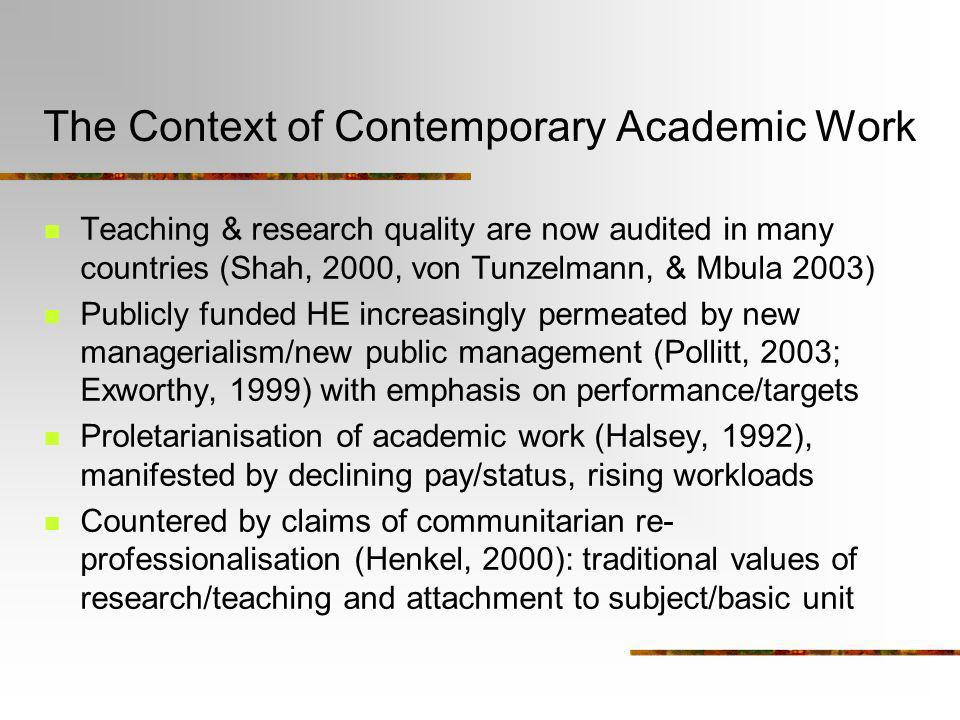The Context of Contemporary Academic Work