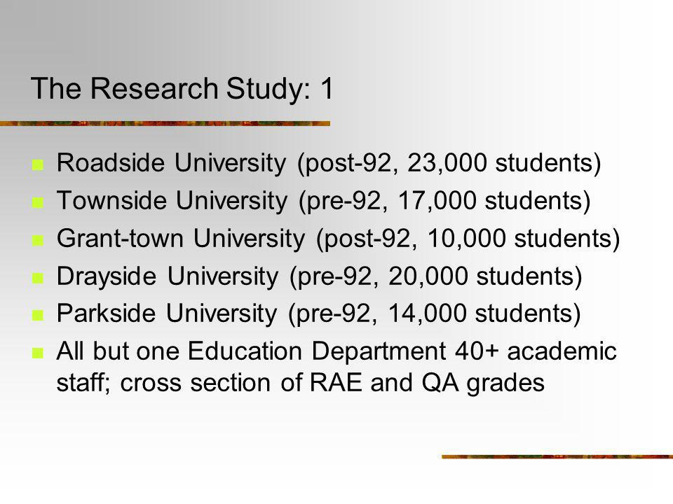 The Research Study: 1 Roadside University (post-92, 23,000 students)