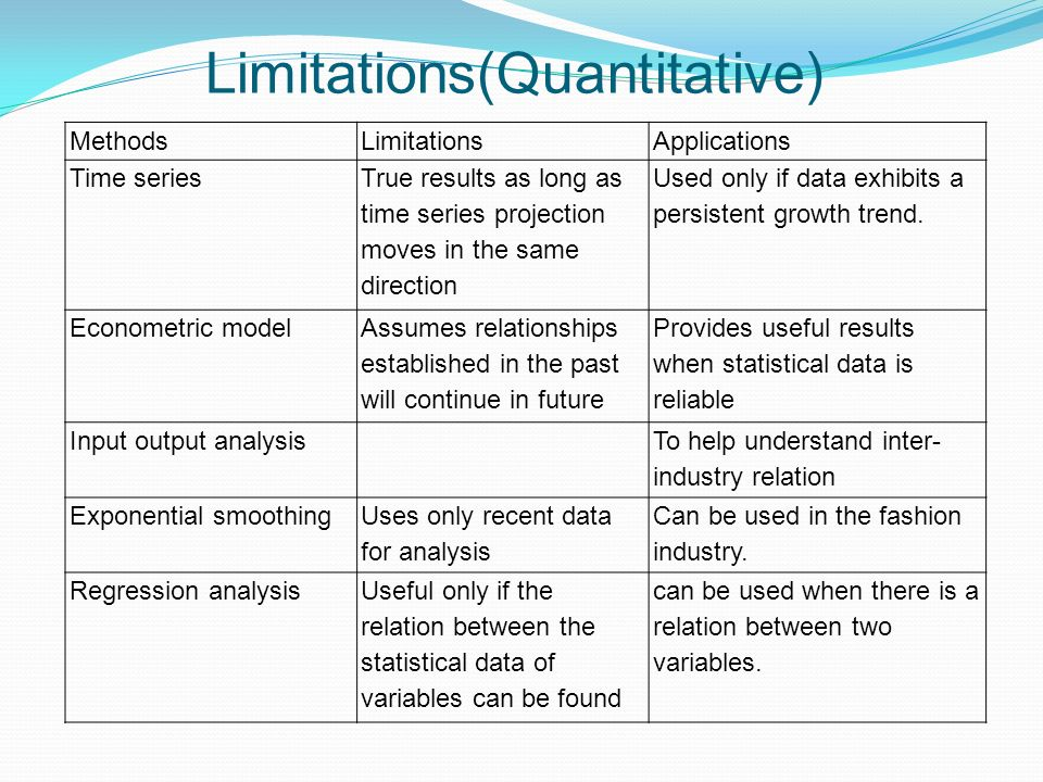limitation of time series analysis An observed time series is a set of values that are recorded for specific points in time this book includes many practical series that illustrate the rich variety of areas for which time series analysis is relevant.