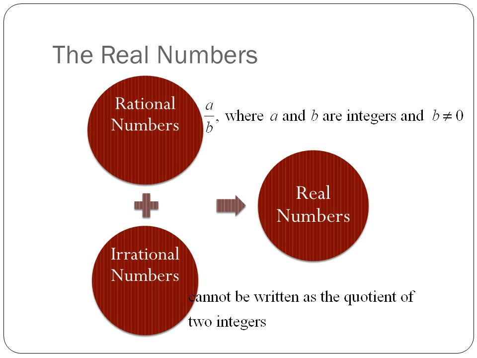The Real Numbers Rational Numbers Irrational Numbers Real Numbers