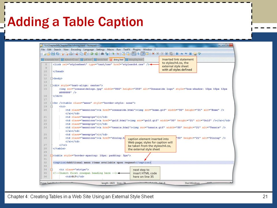 Creating tables in a web site using an external style for Table caption