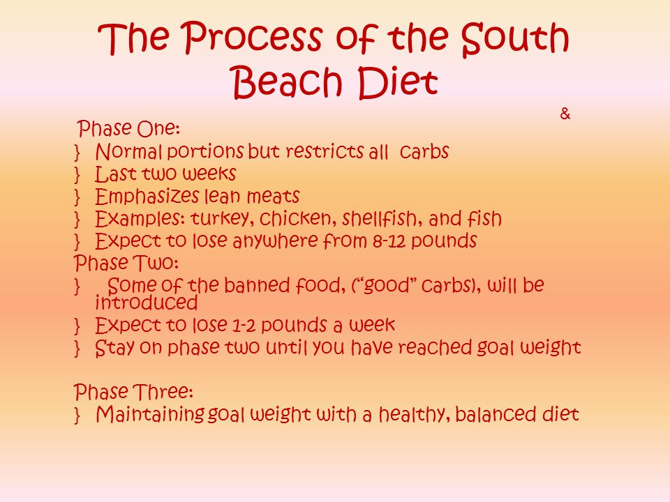 How Long Is The South Beach Diet Phase