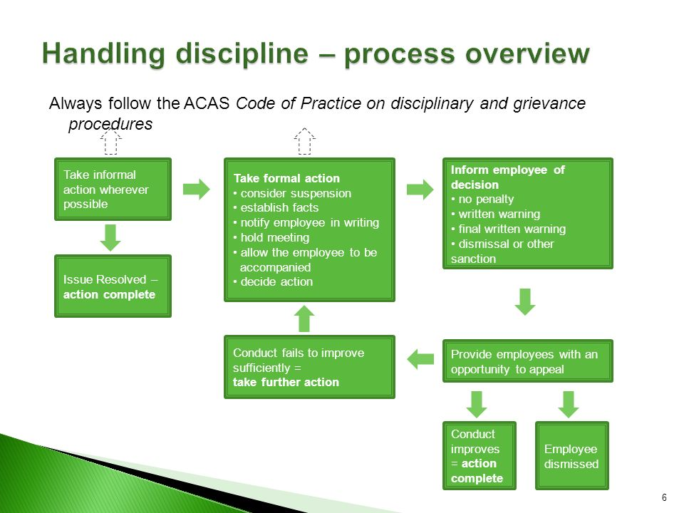 acas code of practice The original code of practice, safety and health in opencast mines, was published in 1991 this revised code reflects the many changes in the industry, its workforce, the roles of the.