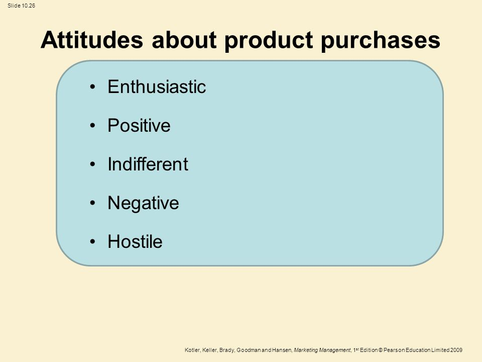 brand attitudes of brand loyals of Brand attitudes: what is our brand's overall reputation in the minds of customers how does their satisfaction with our brand compare with the competition how does their satisfaction with our brand compare with the competition.