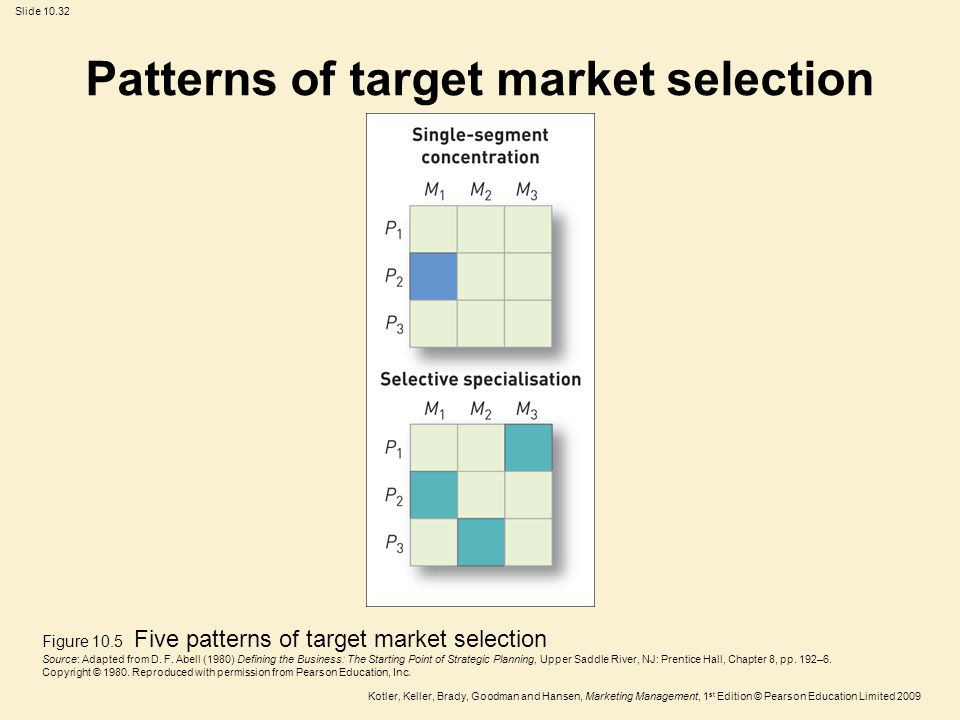kotler and keller market management quiz answers chapter 7 Study flashcards on principles of marketing, exam 1 (chapters 1-7) marketing management telling the target market about the product and selling.