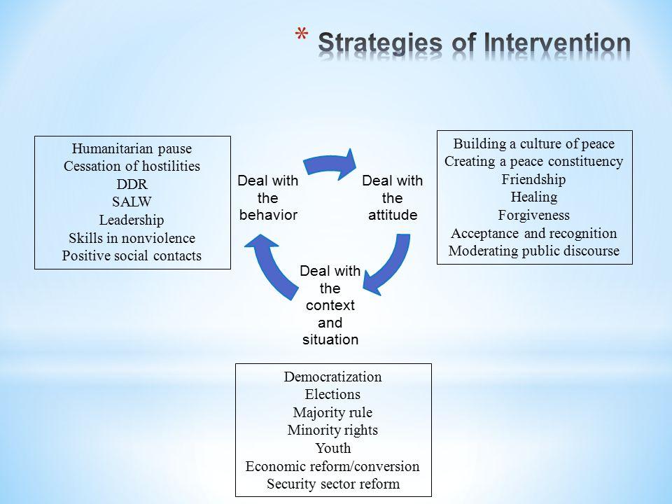 Strategies of Intervention